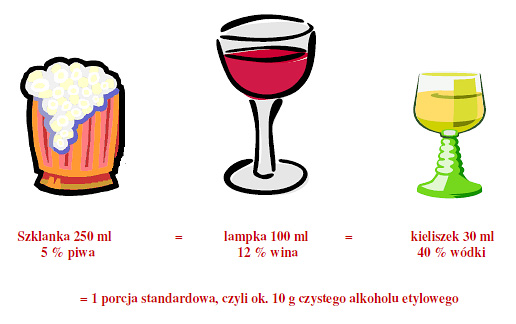 Alkohol Moptuiw Wieruszów